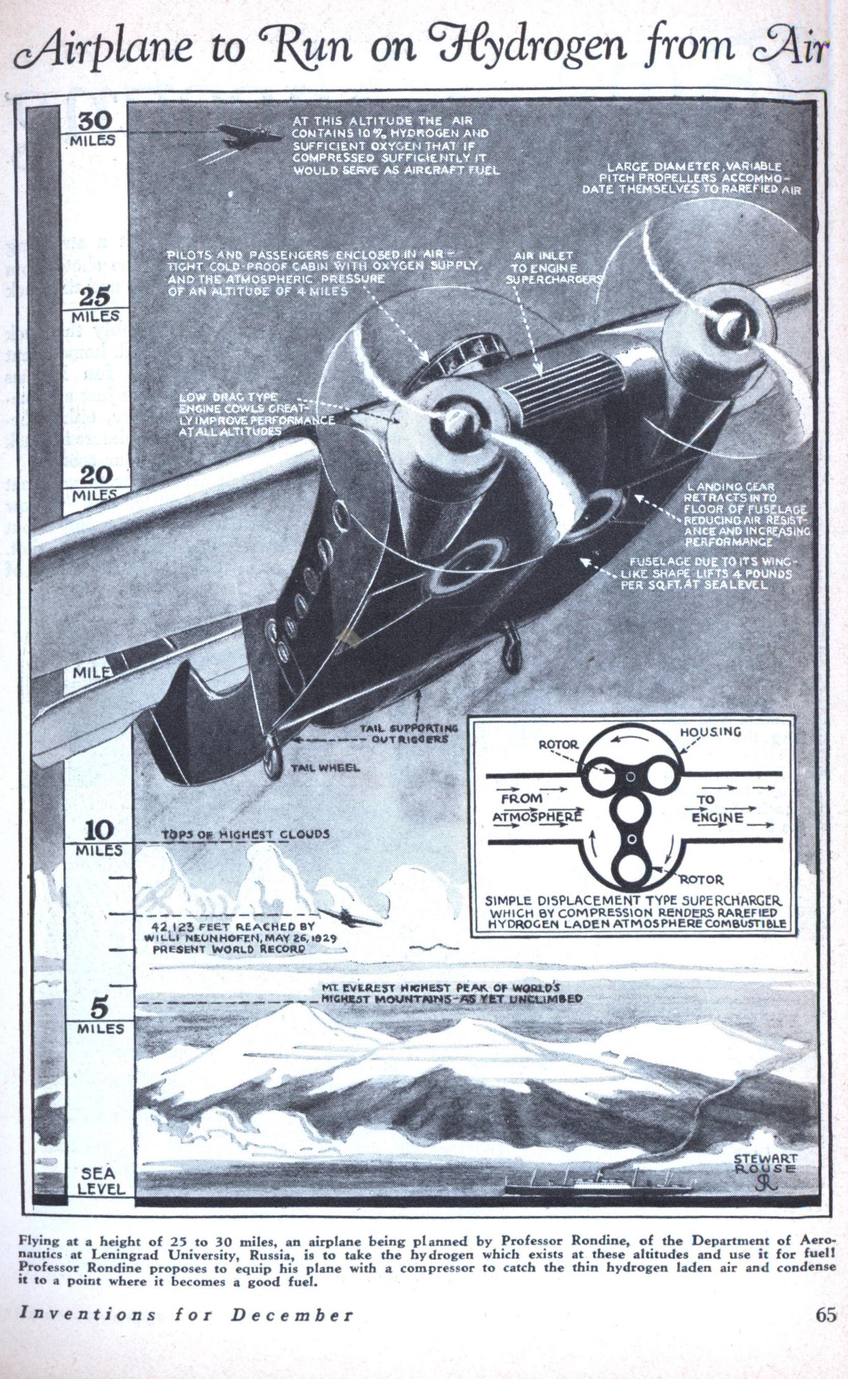 Airplane To Run On Hydrogen From Air Modern Mechanix Engine Diagram Dec 1929