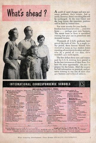 International Correspondence Schools | Modern Mechanix