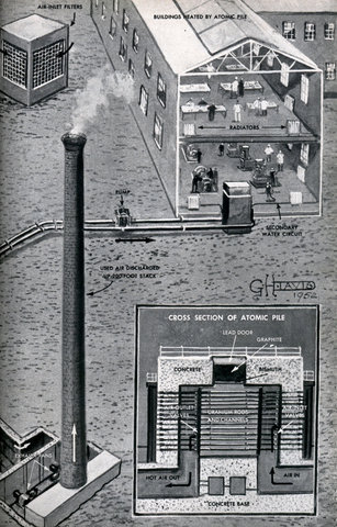 006 The nuclear reactor core at Shippingport first civilian
