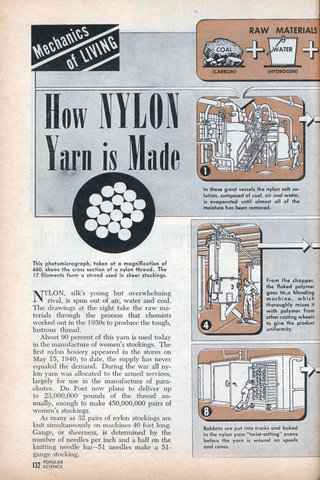 Modern Science Nylon A 81