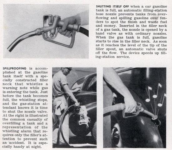gas pump handle. car gasoline tank is full,