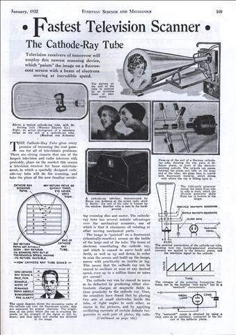 Cathode Ray Tube Experiment. The Cathode-Ray Tube
