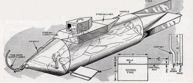 One Man Submarine Plans http://blog.modernmechanix.com/how-to-drown-yourself-diy-style/